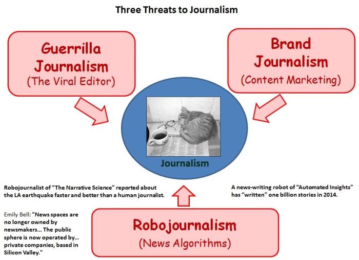 Threats t J 1